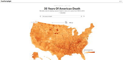 35 Years Of American Death