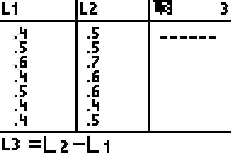 One Sample Z-Test